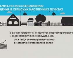 Восстановление освещения в селах РТ